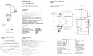 HSV08-20 OPERATED CARTRIDGE SOLENOID VALVE